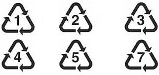 Type de plastique recyclable